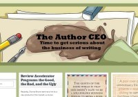 The Author CEO: Finding Reviewers – Software, Resources, and a Poll