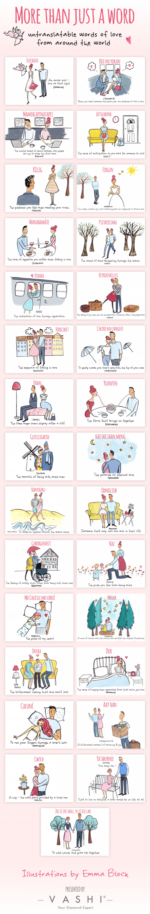 Untranslatable Words of Love