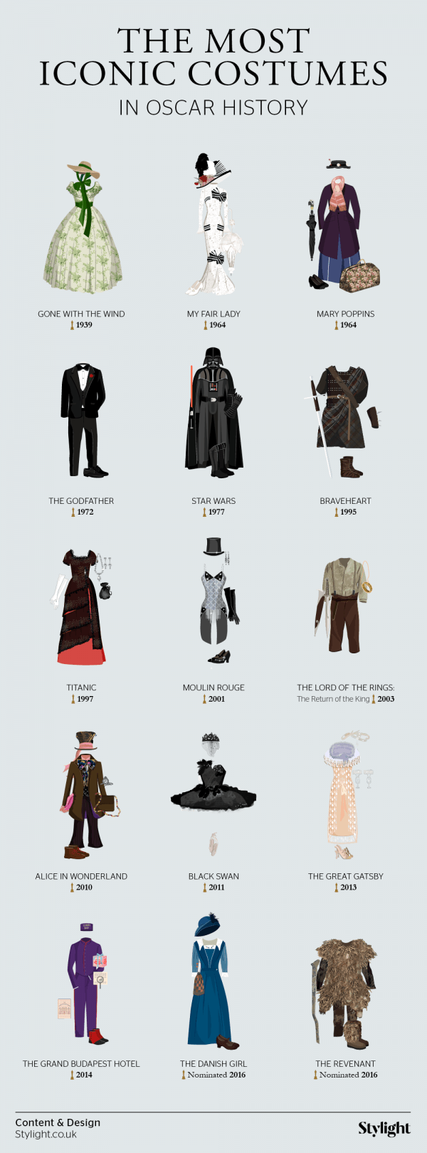 Stylight: Most Iconic Costumes in Oscar History