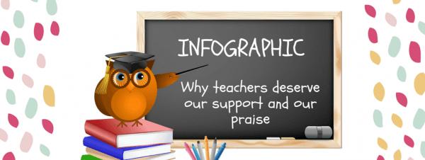 Teacher Appreciation Week: Infographic