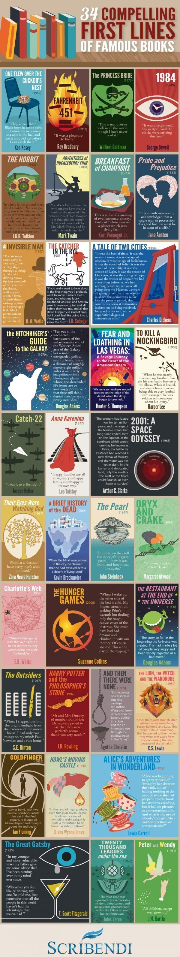 Scribendi: 34 Compelling First Lines of Famous Books